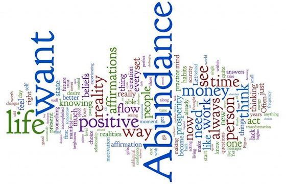 abundance-mindset-test-wordart
